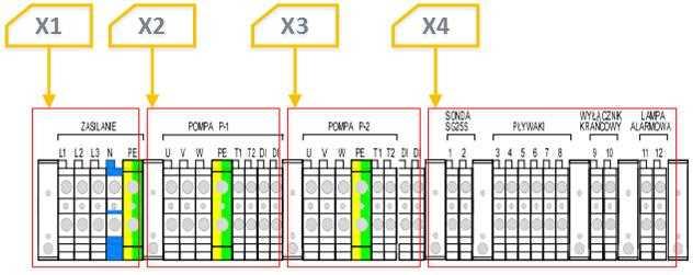 listwa zaciskowa 2 - jak czytac schematy elektryczne