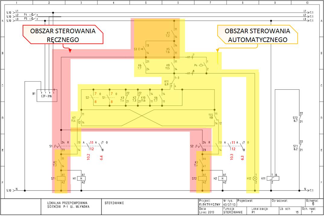 Podzielenie schematu na obszary sterowania.