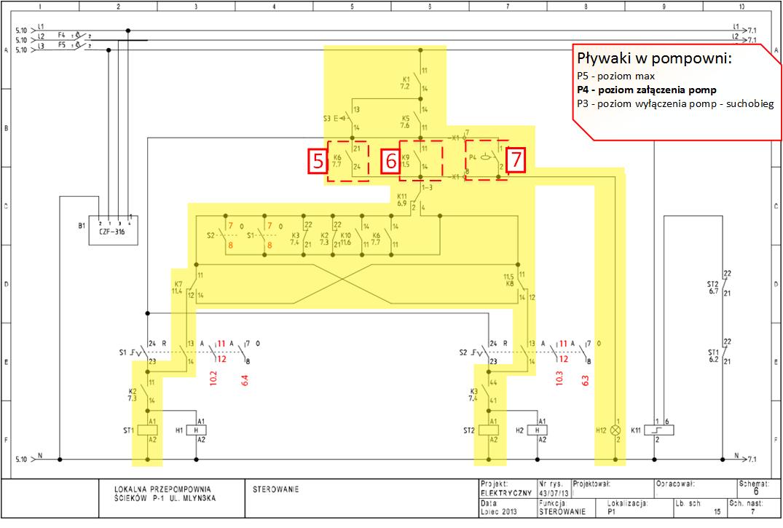 Rys. 3. Warunki załączenia pomp w sterowaniu automatycznym