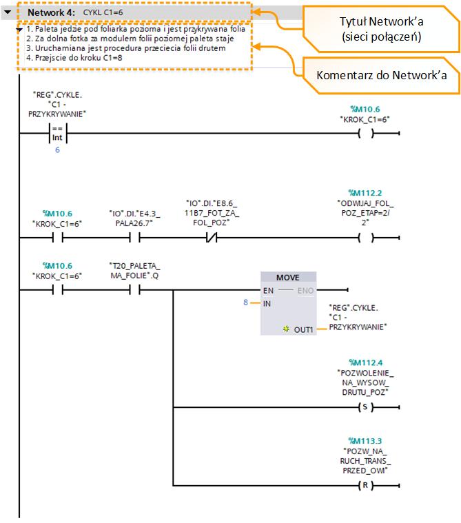 Rys. 3. Komentarz do Network'a w programie PLC