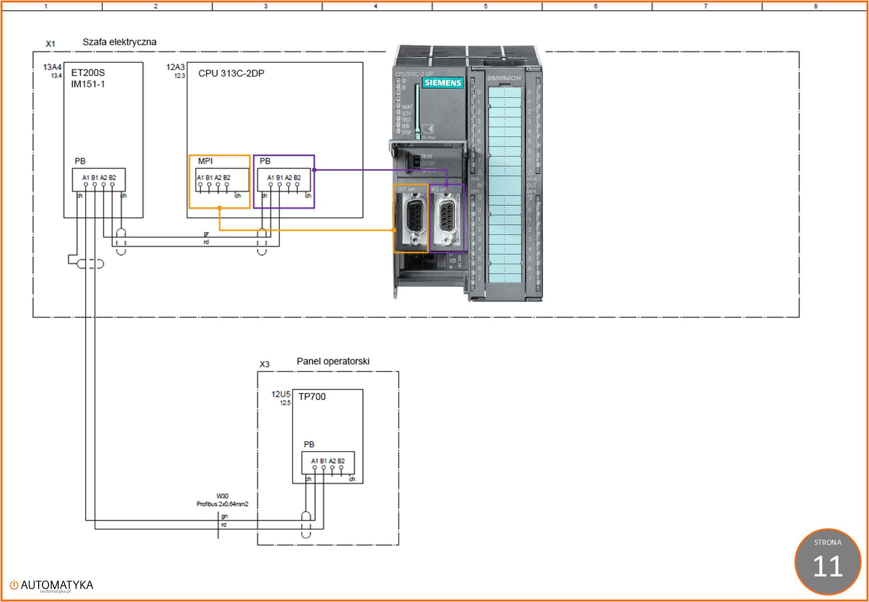 Strona 11 - Sterownik PLC 313C-2DP na schemacie elektrycznym automatyki - komunikacja
