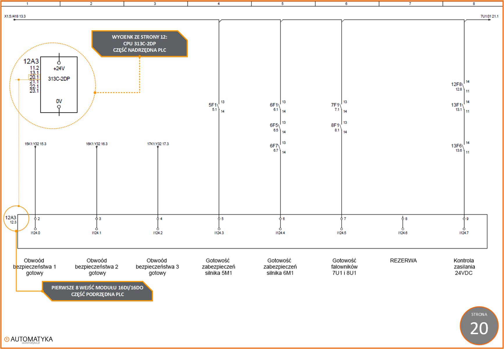 Strona 20 - Sterownik PLC 313C-2DP na schemacie elektrycznym automatyki - Wejscia cyfrowe 1