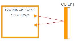czujnik_optyczny_odbiciowy