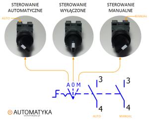 symbol elektryczny przelacznika trojpozycyjnego trojpozycyjny przelacznik auto reka manual2