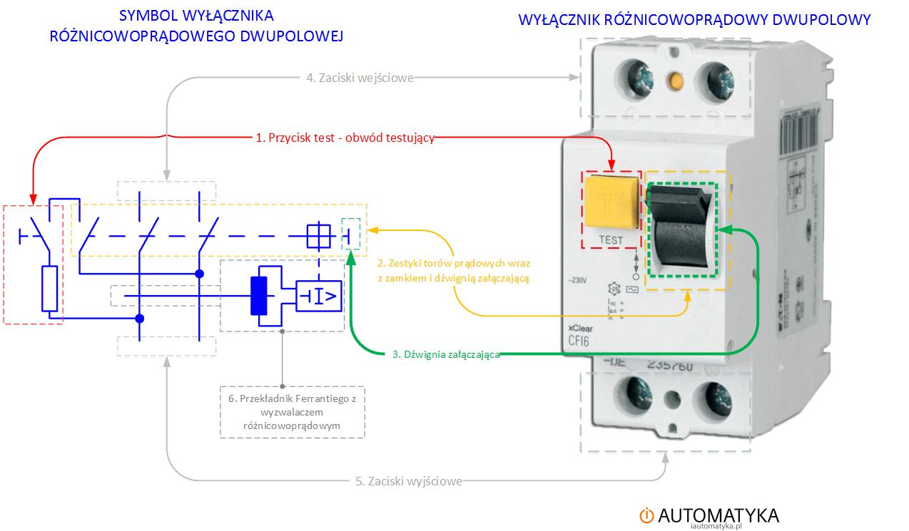 Ogromny Baza symboli elektrycznych i automatyki ZABEZPIECZENIA VJ39