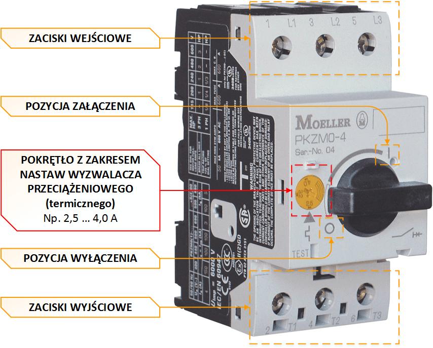 Inteligentny Baza symboli elektrycznych i automatyki ZABEZPIECZENIA AG77