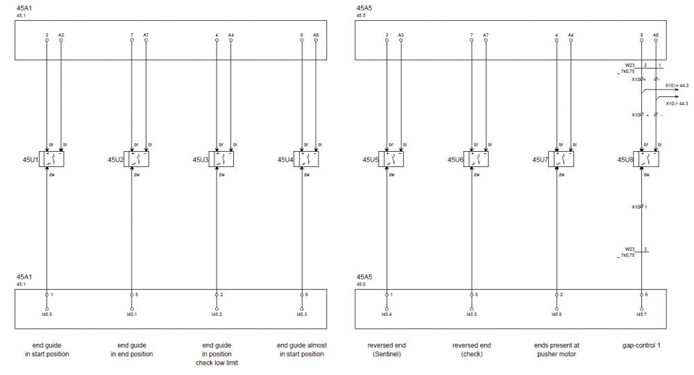 przykłady profili podłączania