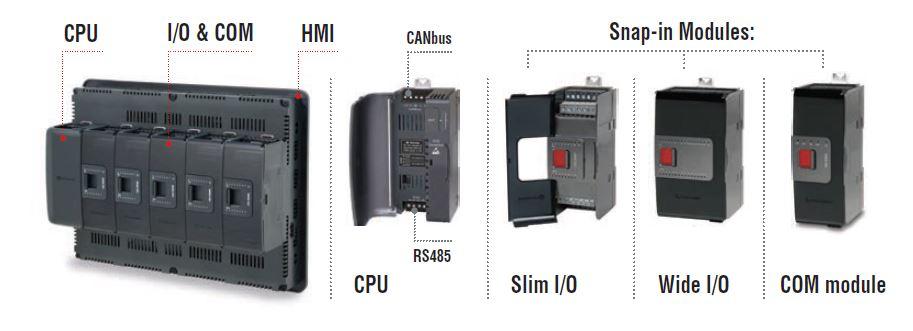 Sterownik Unistream wraz z przykładowymi modułami