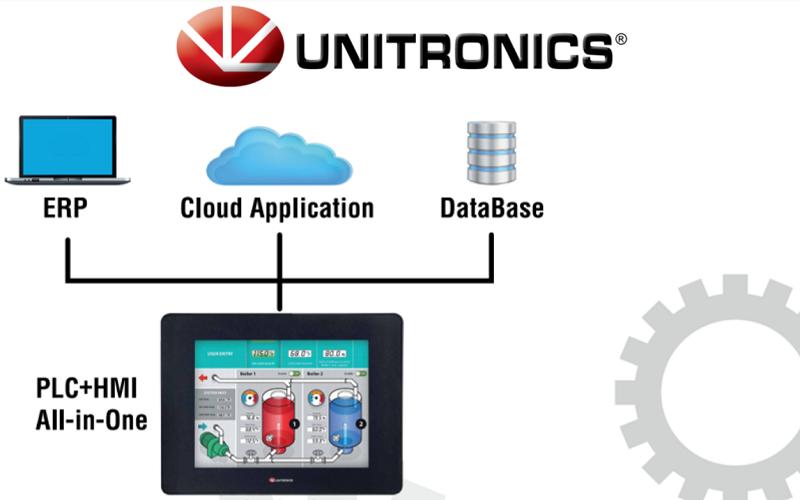 Sterownik PLC Unitronics i bazy danych SQL - main