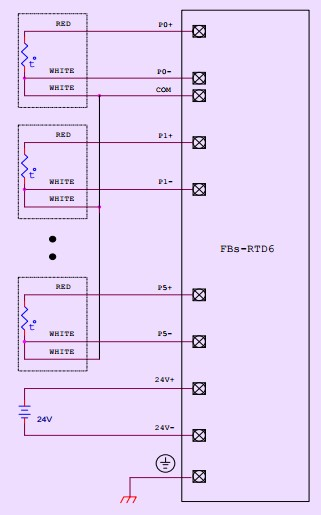 Fatek FBs-6RTD sposob podlaczenia