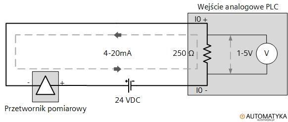 Zadajnik 4-20mA kalibrator DIY