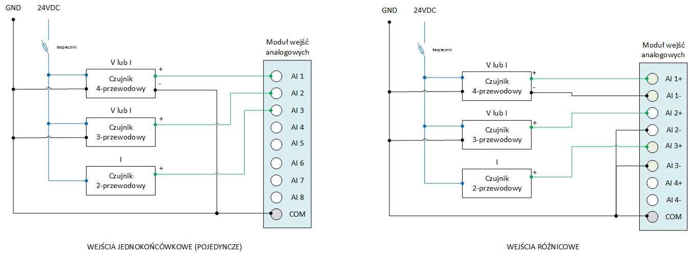 podlaczenie czujnikow analogowych do sterownika plc modulu analogowego
