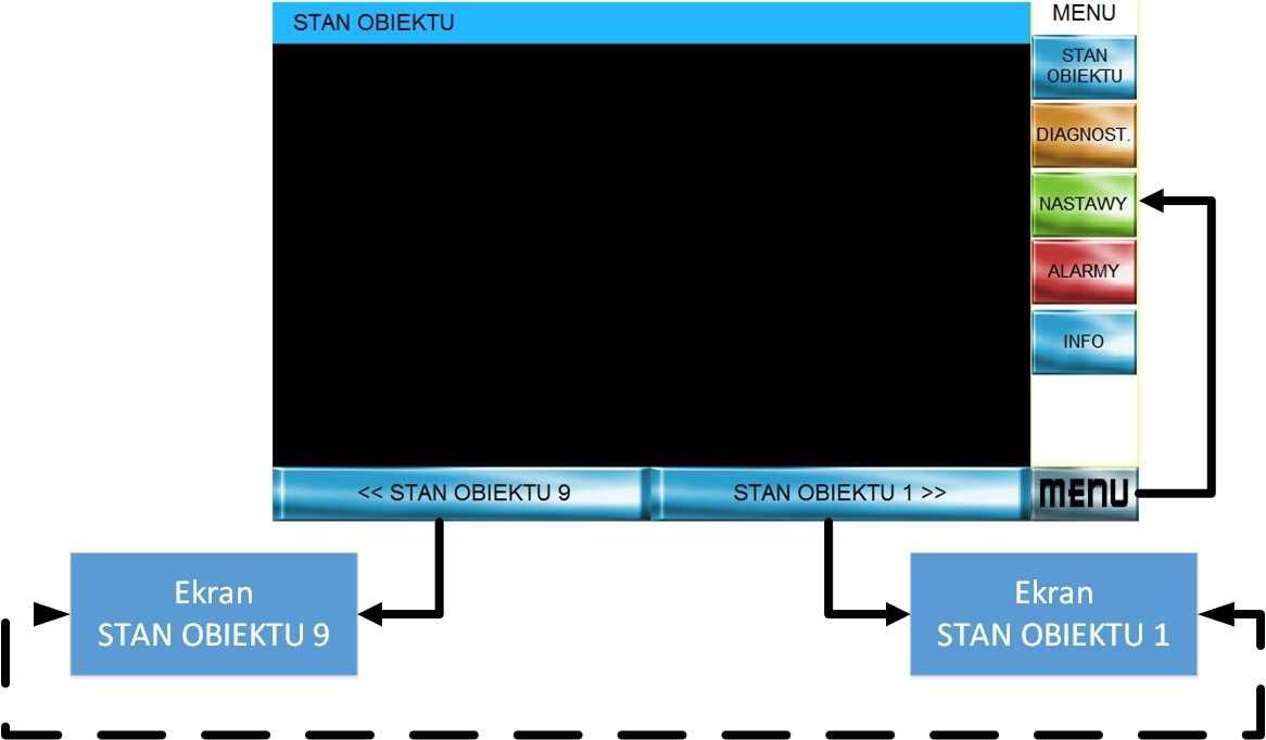 szablon weintek przykladowy projekt easybulder 800x480 stan obiektu