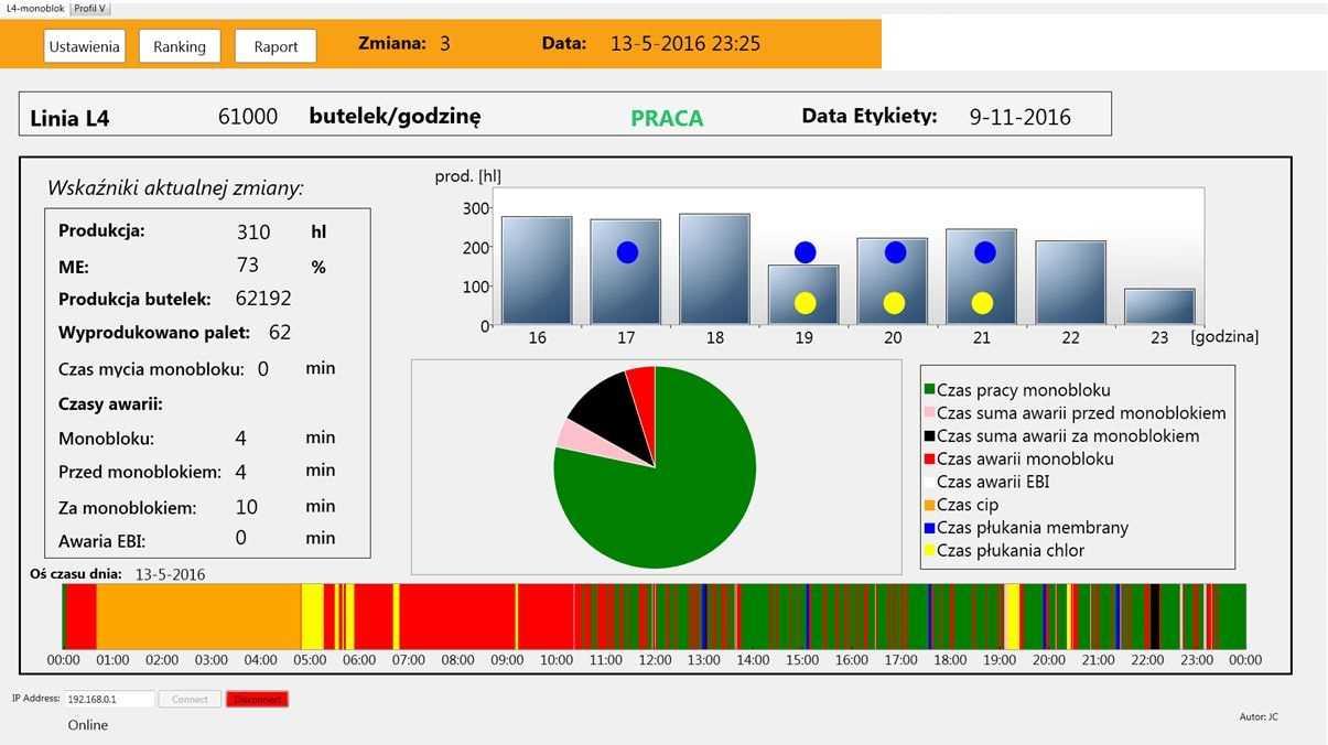 wizualizacja system monitorowania efektywnsci maszynowej1
